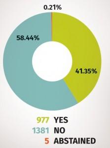 info-votacao-ordenacao-mulheres