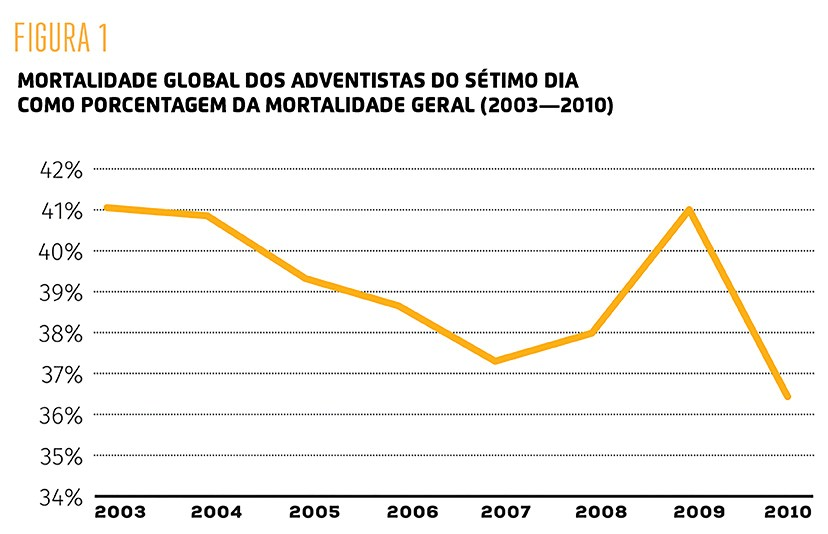 infografico-1-relatório de David Trim-portugues