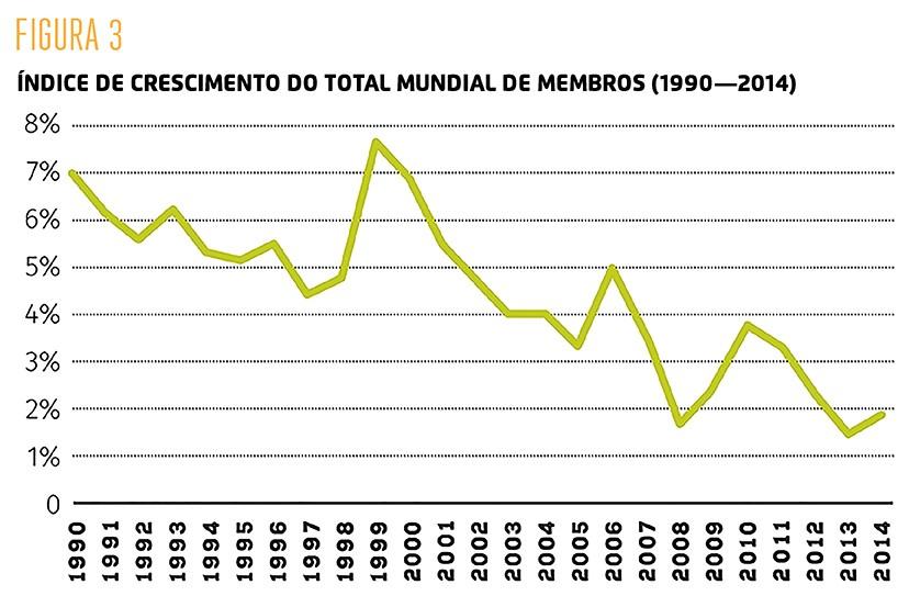 infografico-3-relatório de David Trim-portugues