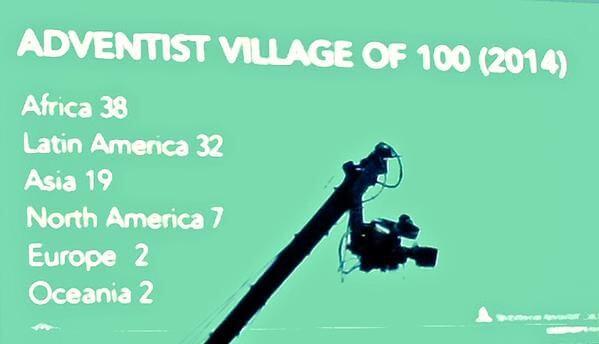 Se a Igreja Adventista fosse uma vila, essa seria a proporção de membros por região do mundo.