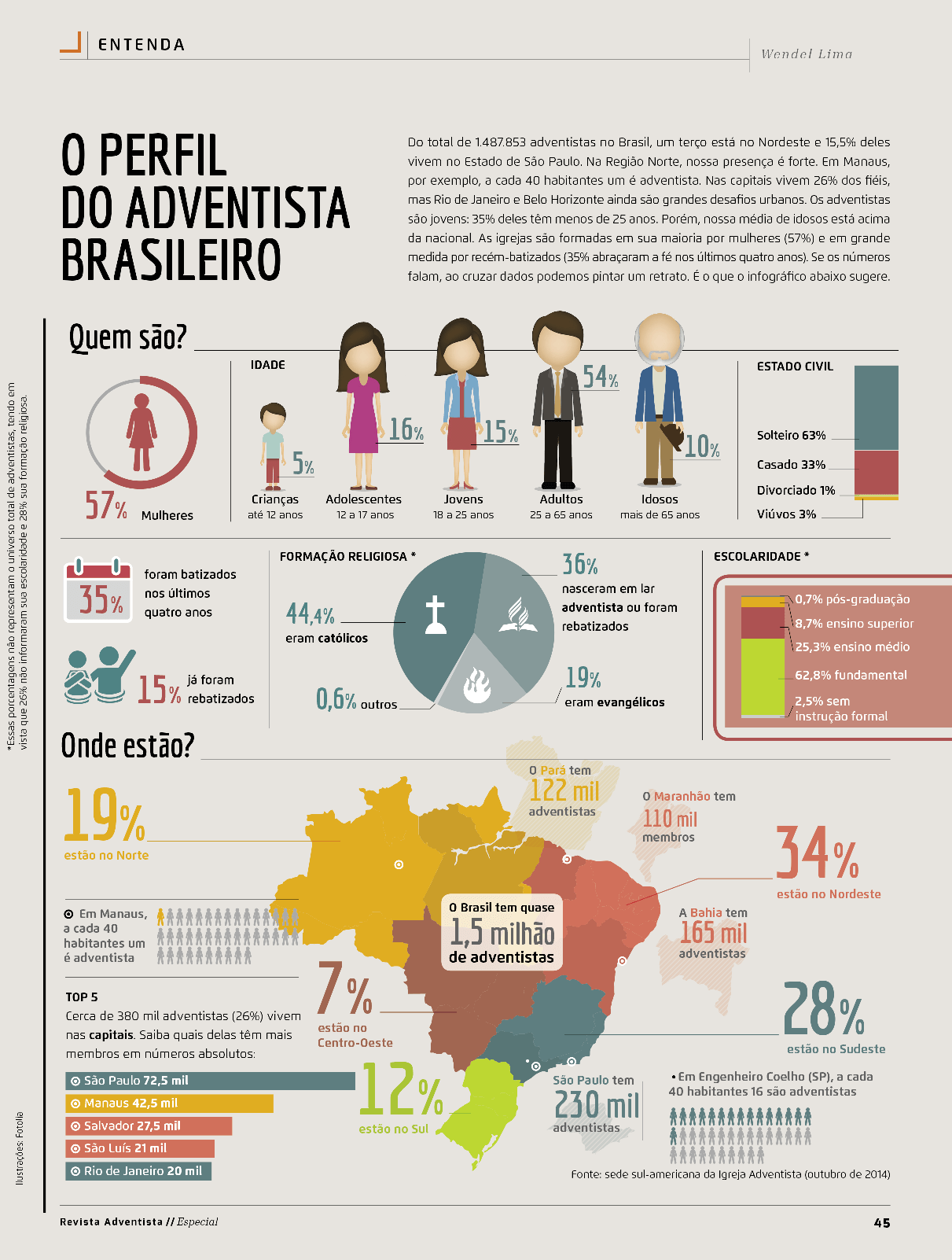 infografico-entenda-RA