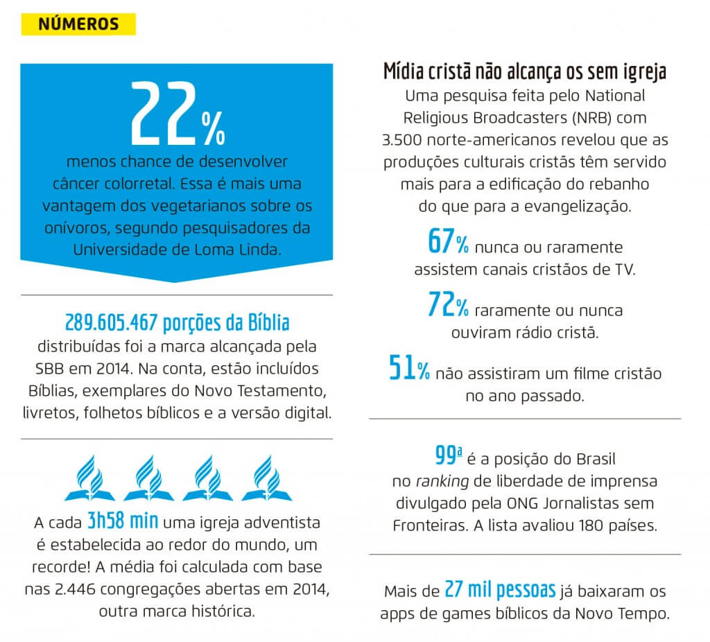 infografico-Painel-numeros-abril-2015