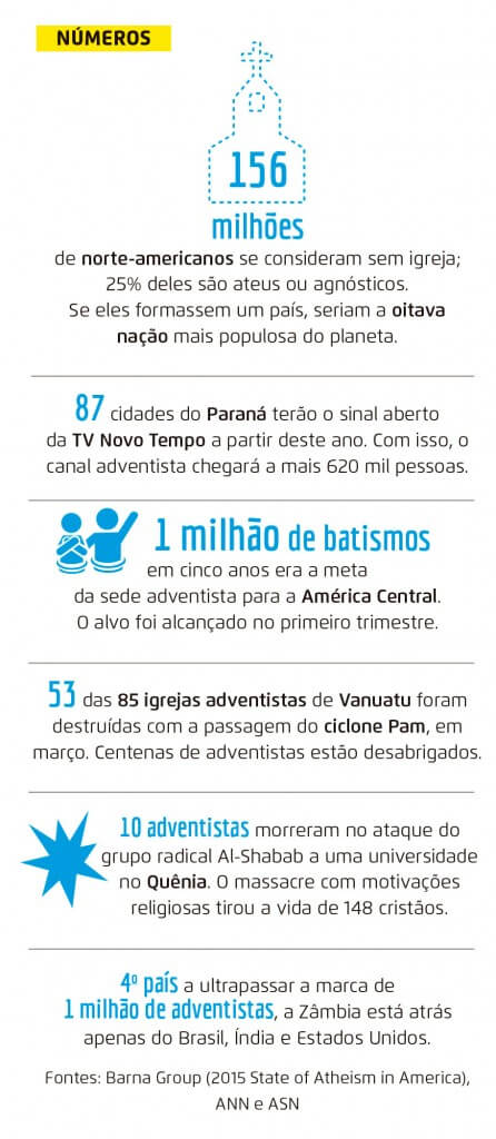 infografico-numeros-painel-RA-maio-2015