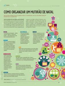 Guia-RA-de-setembro-de-2015-Como-organizar-um-mutirão-de-natal