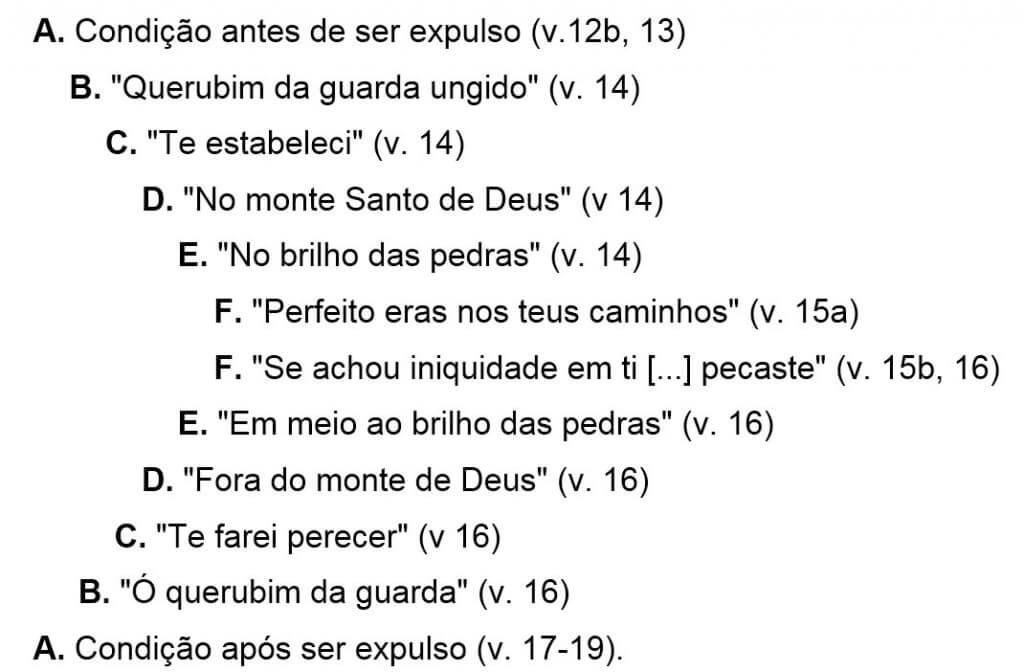 info-artigo-Flavio-2