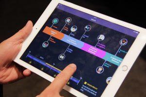 Curso Bíblia + ganha aplicativo para tablets