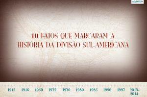 infografico-10-fatos-que-marcaram-a-história-da-DSA